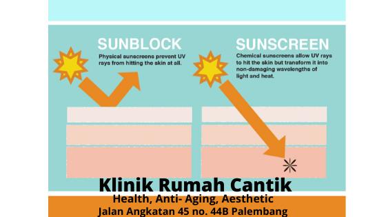 perbedaan sunblock dan sunscreen